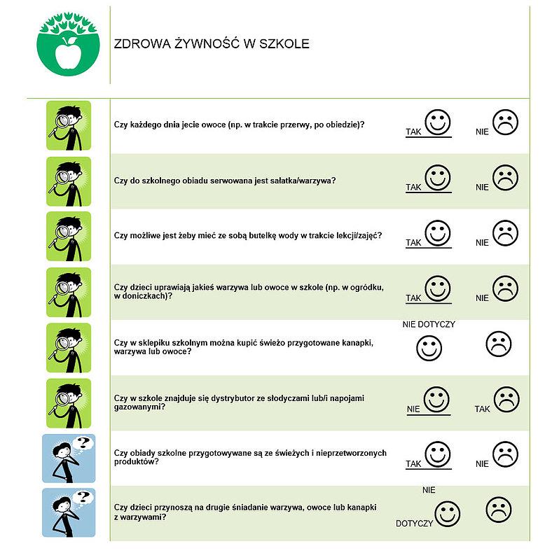 zywnosc