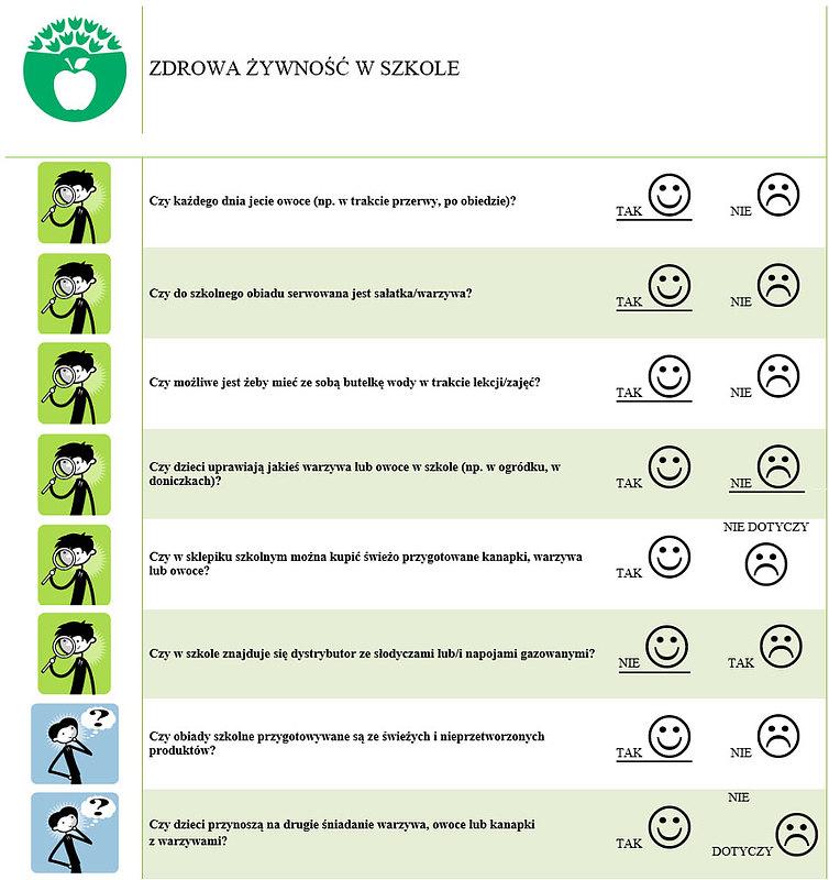 zywnosc1